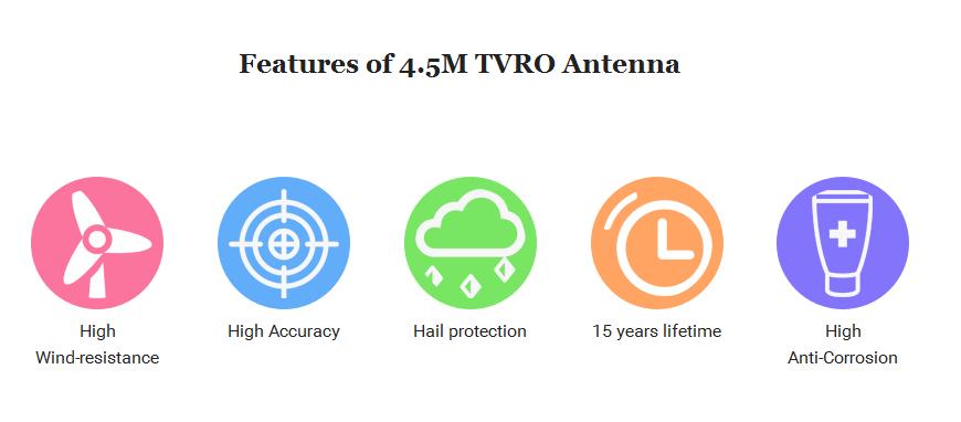4.5m TVRO antenna-001