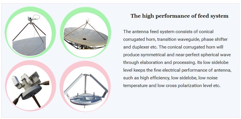 4.5m TVRO antenna-005