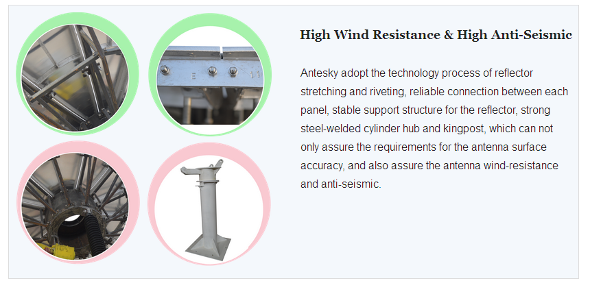 High Wind Resistance of 3.7m Receive Only Antenna