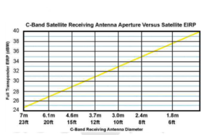 buy vsat antenna01