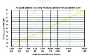 vsat antenna suppliers